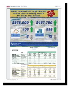 Honolulu Market Stats No.9 2021年6月号
